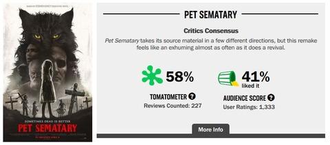 PetSematary