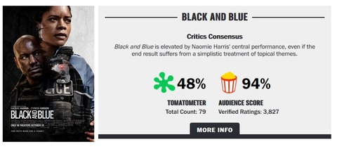 BlackAndBlue
