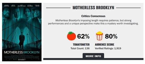 MotherlessBrooklyn