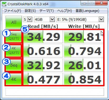 ブログ CrystalDiskMark02