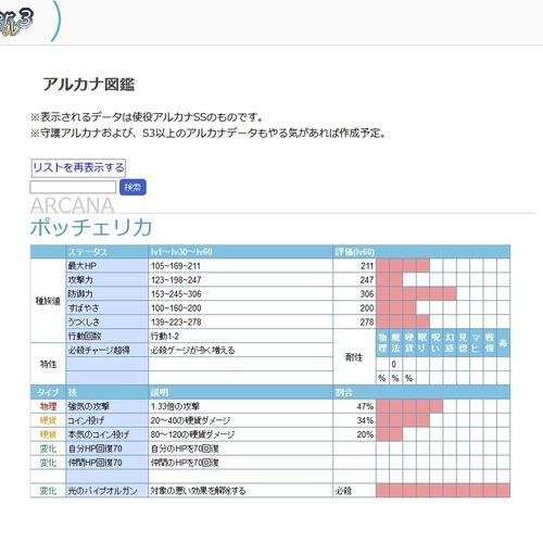 アルカナ図鑑002