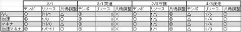 ブログ用表