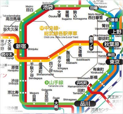 JR山手線路線図