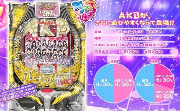 ちょいぱち AKB48バラの儀式