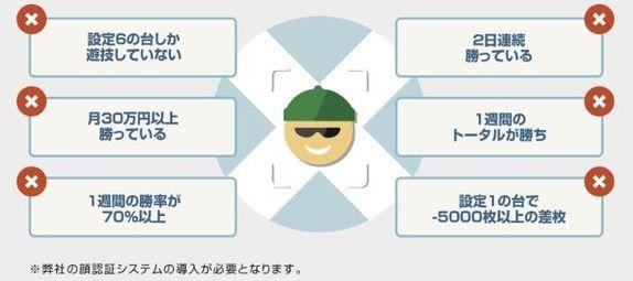 ぱちんこ顔認証システム