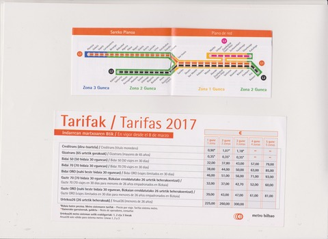 メトロビルバオ路線図とカード利用運賃