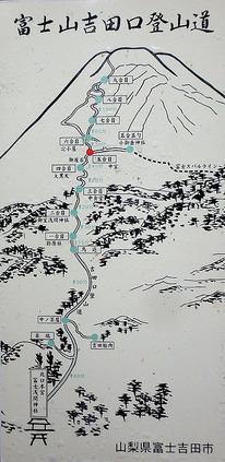 吉田口登山道