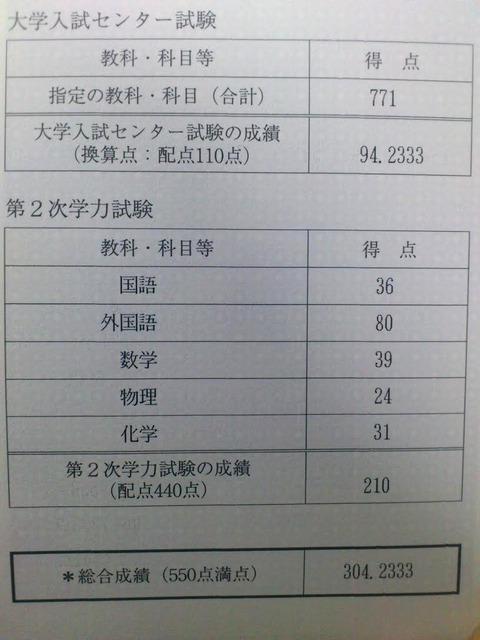 【速報】東大入試(2020年度) 得点開示結果が ...