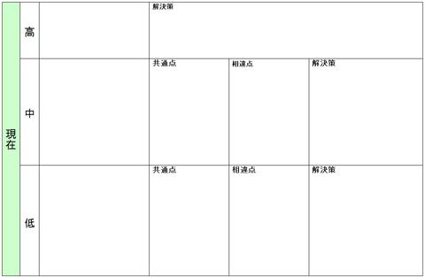 131110問題整理シート例1