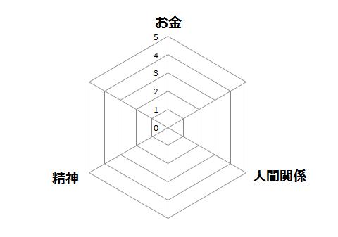 """131027""""溜め""""度回答用"""
