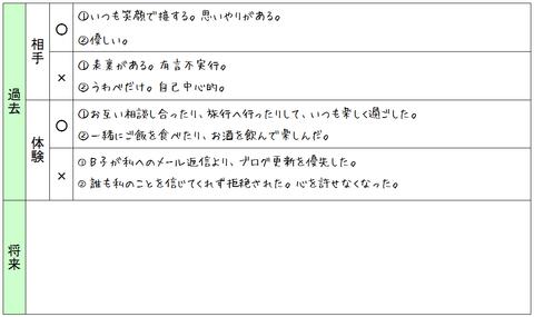 131110問題整理シート例②