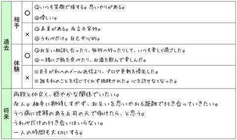 131110問題整理シート例③