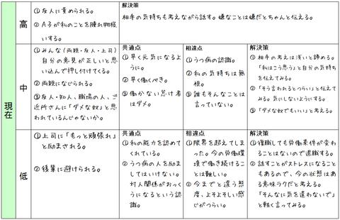 131110問題整理シート例①