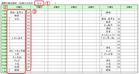 131108Aさんの記録表