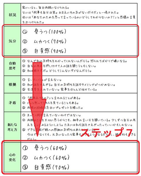 131107認知療法 状況①ステップ7