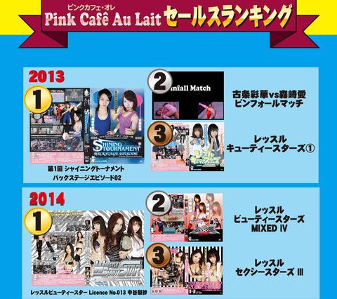 2013-14 DL ranking