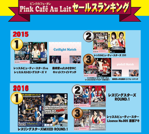 2015-16 DL ranking