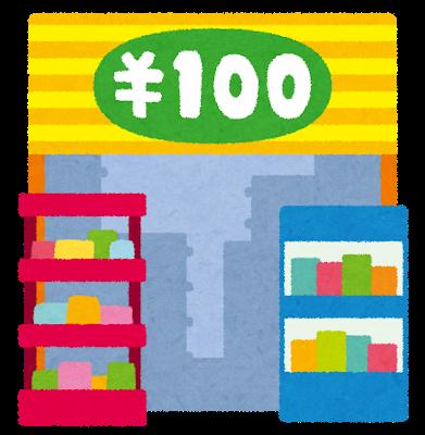 100円ショップおすすめ計量カップセリア