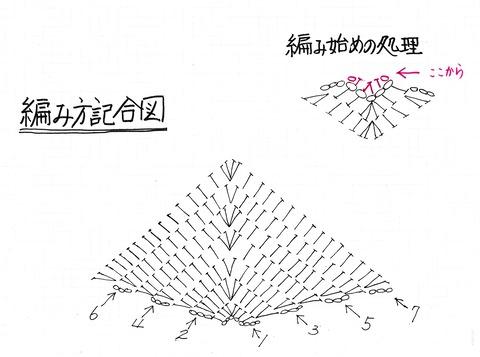 ショールの編み方記号図