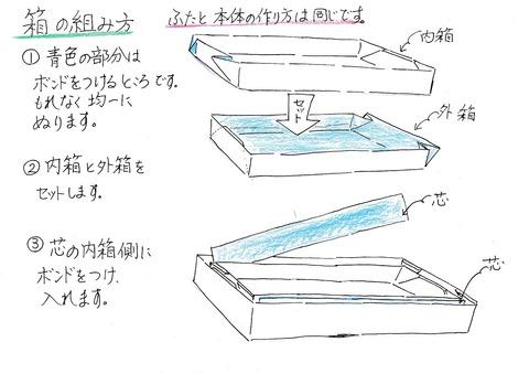 箱の組み立て方
