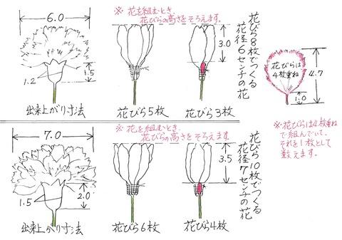 20190911花の作り方