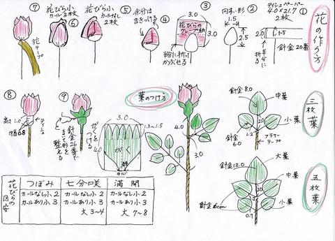 クレープのバラ作り方