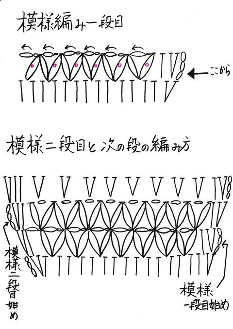 模様編みの記号図