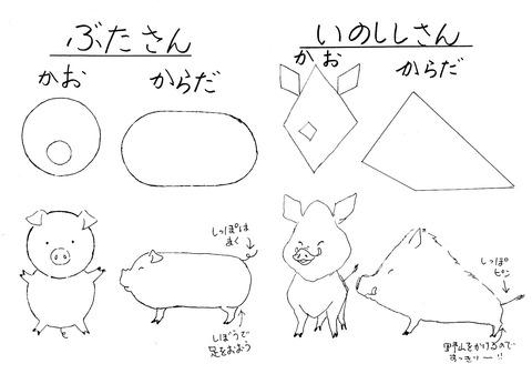 20181207豚と猪の違い