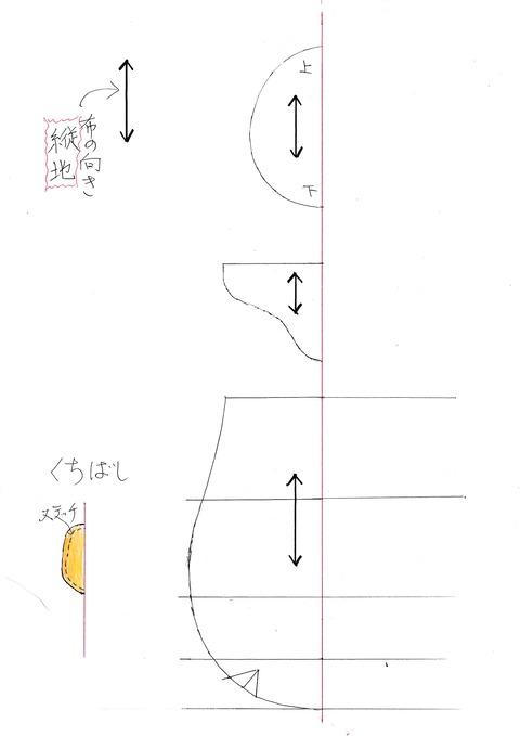 型紙の作り方