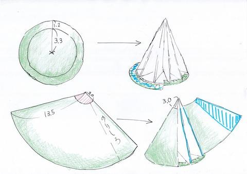 画用紙型紙と貼り型