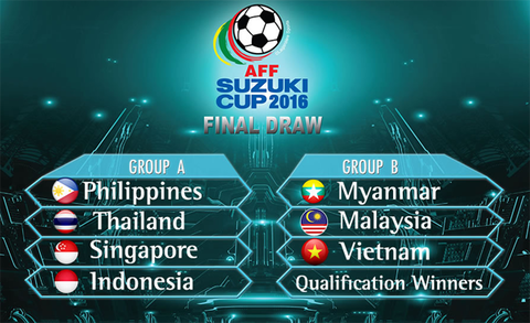 AFF Suzuki Cup 2016 Free Live Stream