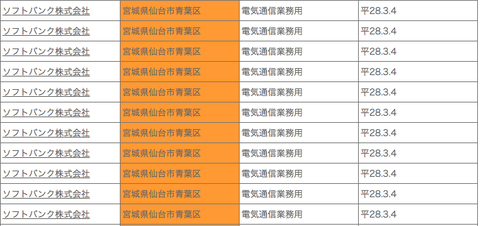 ソフトバンク 3.5GHz帯(Band42)の免状が宮城県に登場