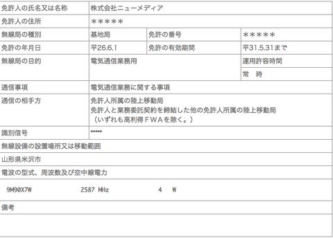地域WiMAX(山形県)