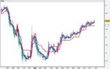 EUR_USD (-)