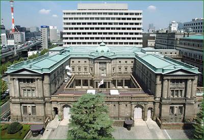 日本銀行外観