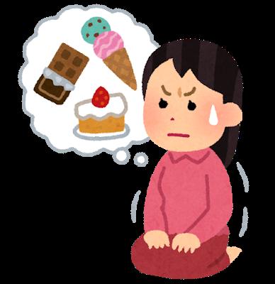 断食が体にいいと気づいた いまだに飯食ってるやつは情弱