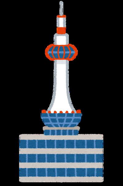 landmark_tower_kyoto