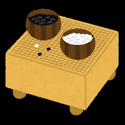 囲碁「ルールシンプルです。特別な道具もいりません」←こいつが流行らなかった理由