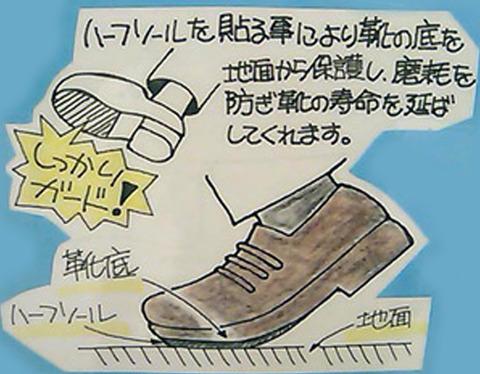 婦人靴 カカトの修理 ハーフソール9