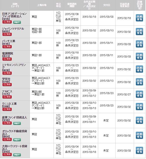 公募増資インターネット申込 SMBC日興証券