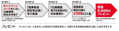 岡三オンライン証券評判
