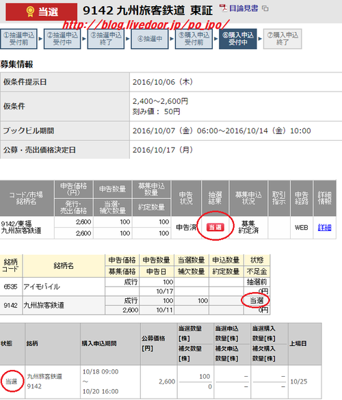 九州旅客鉄道IPO当選した証券会社