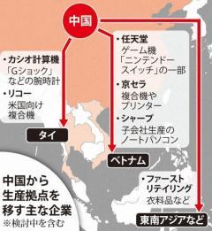 中国からの移転を決めた日系企業は約1700社に到達 製造コストが高いか