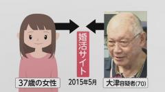 """""""30代イケメン・大手企業勤務"""" 装い婚活詐欺で70歳男逮捕"""