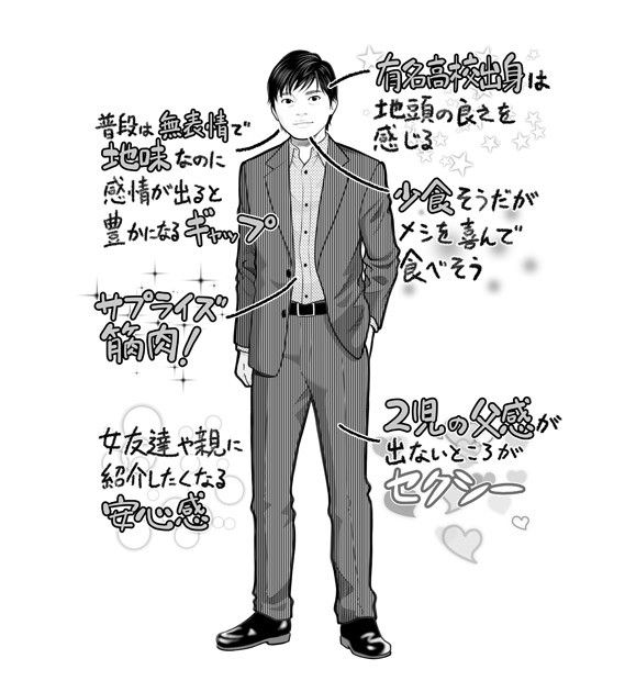 田中 圭のココが奥ゆかしい!!