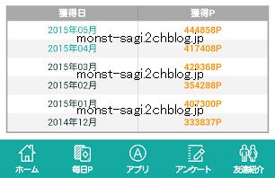 monst2ch