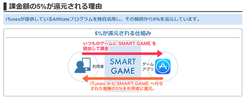 smartgame1
