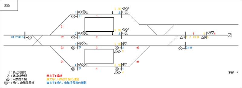 淀川駅|路線図・駅情報|阪神電車