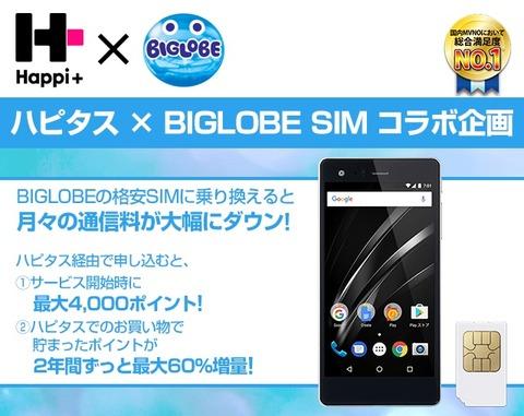『ハピタス✕BIGLOBE SIMコラボ企画』が大幅パワーアップ!サービス開始で2万ポイント&最大17,000円キャッシュバック!