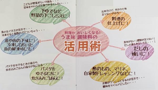 うま味調味料の活用術(6項目)とレシピ振り分け【保存版】#PR